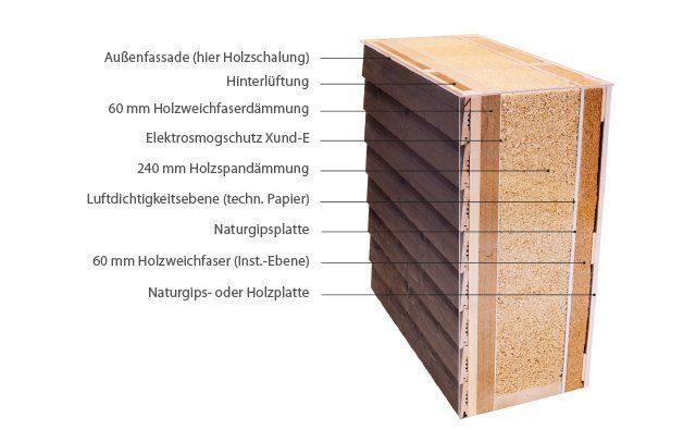 Baubiologische Holzrahmenkonstruktion